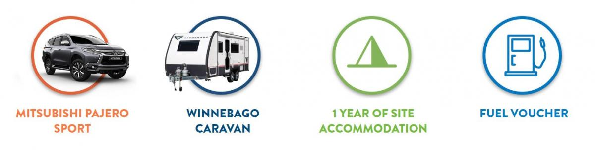 Win a Lifetime of Holidays with Top Parks, G'Day Rewards and Discovery Parks. Winnebago, Mitsubishi
